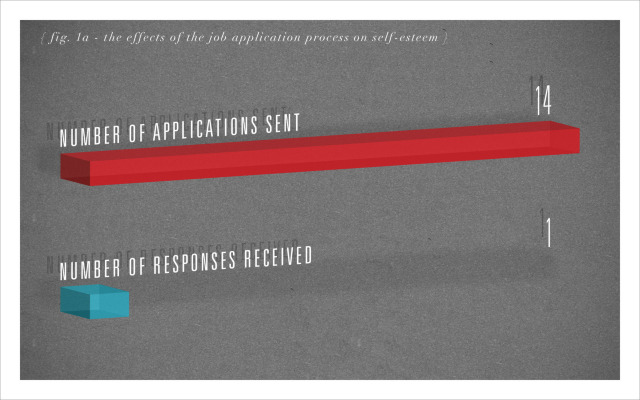 application_process_1a_640